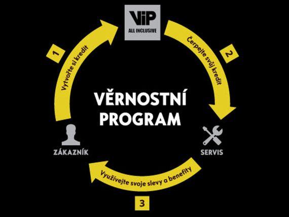 Věrnostní program ViP